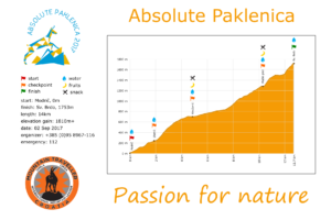 Absolute-Paklenica-Profile-Page-2017